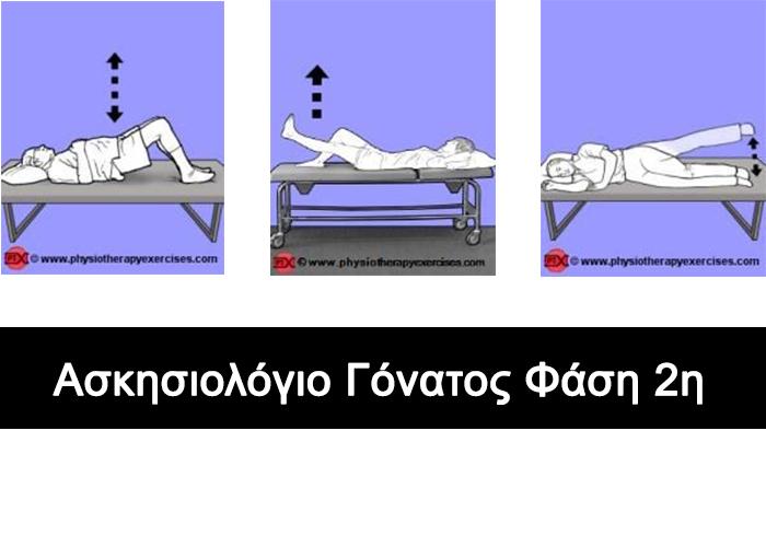Ασκησιολόγιο Γόνατος - Φάση 2η